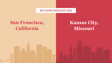 San Francisco and Kansas City skylines in red and gold