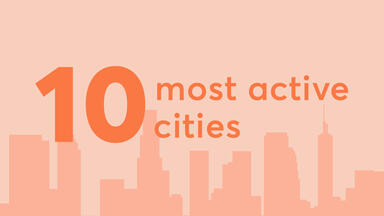 10 Most Active Cities in front of orange city skyline