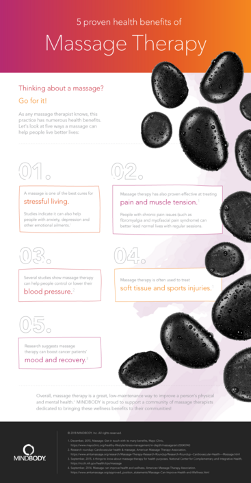 Infographic with five proven health benefits