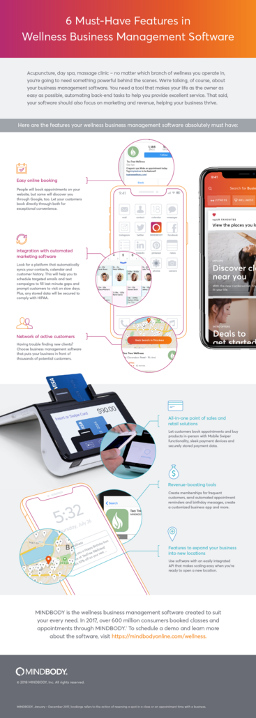 Infographic of 6 must-have features in wellness software