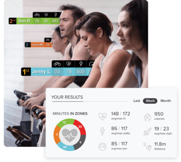 Group of people on exercise bikes with larger pop-out of FitMetrix results screen